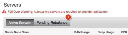 Rebalance the Couchbase cluster