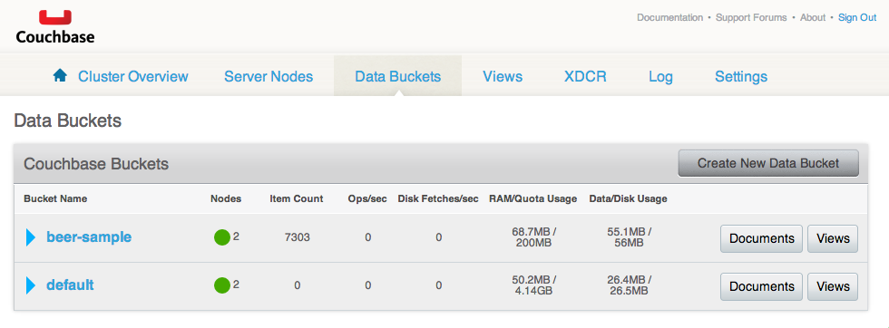 Couchbase cluster working