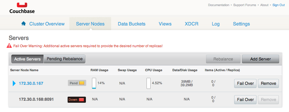 Couchbase cluster pending and down